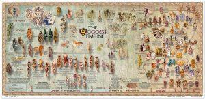 Constance Tippett, Goddess Timeline