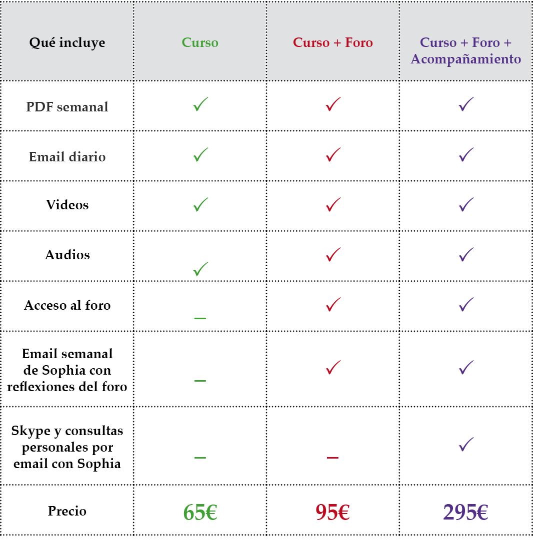tabla precios