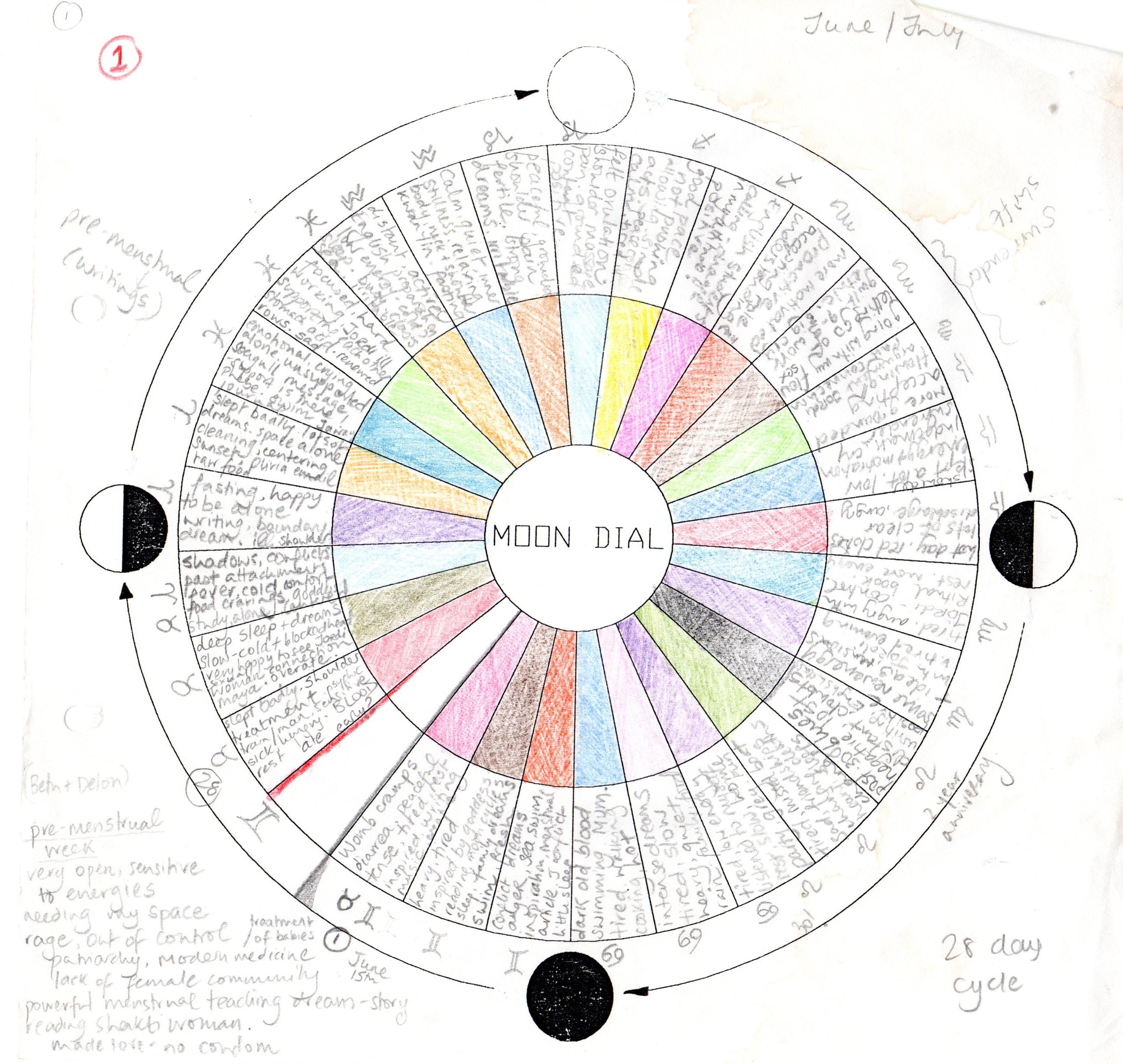 Diagrama Lunar para descargar - Mujer Cíclica