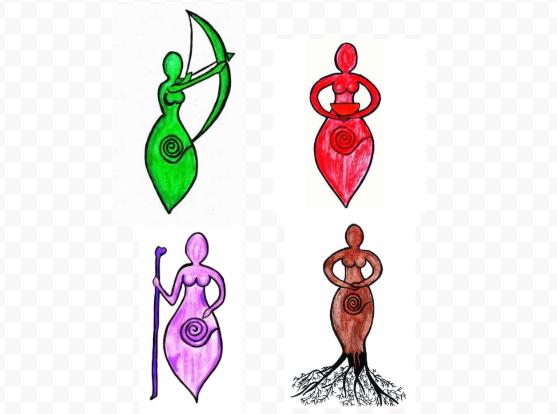 Los cuatro arquetipos